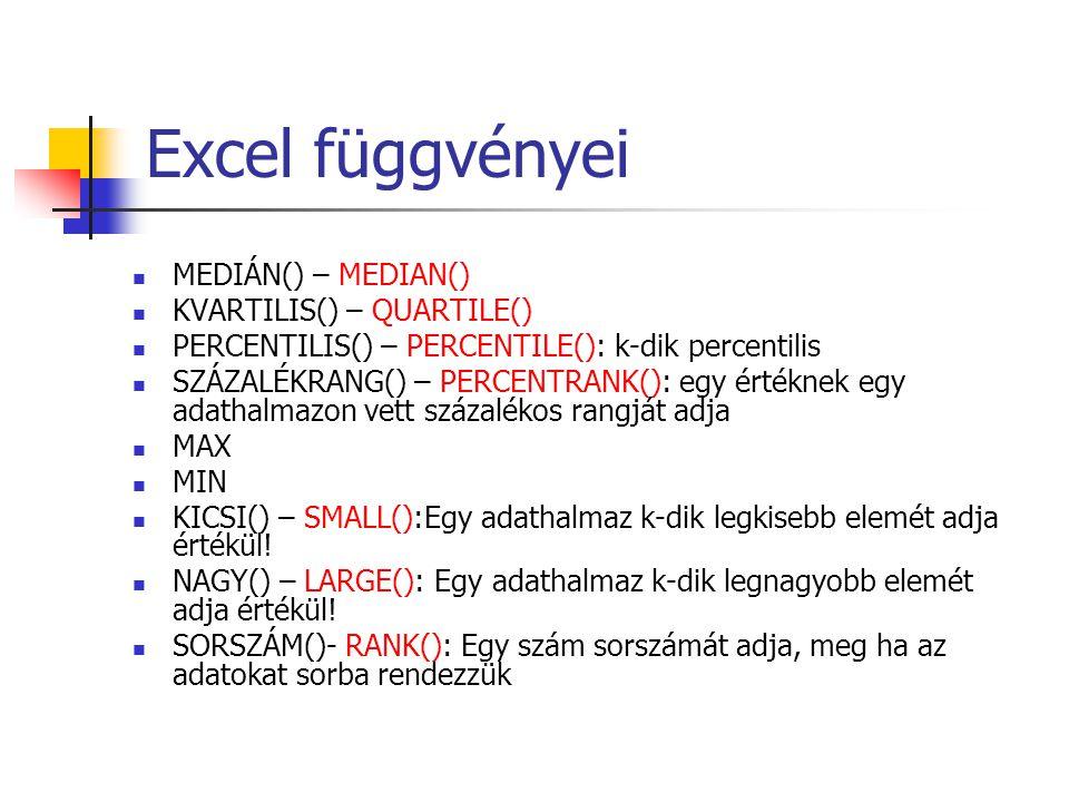 Excel függvényei MEDIÁN() – MEDIAN() KVARTILIS() – QUARTILE() PERCENTILIS() – PERCENTILE(): k-dik percentilis SZÁZALÉKRANG() – PERCENTRANK(): egy érté