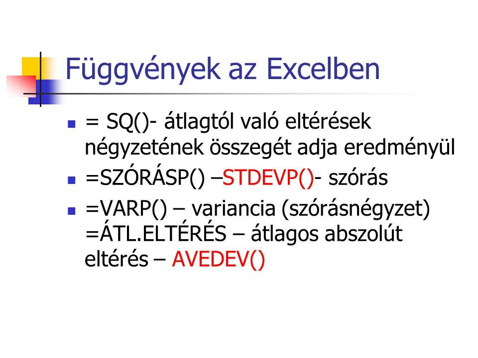 Függvények az Excelben = SQ()- átlagtól való eltérések négyzetének összegét adja eredményül =SZÓRÁSP() –STDEVP()- szórás =VARP() – variancia (szórásné