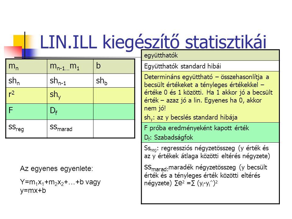 LIN.ILL kiegészítő statisztikái mnmn m n-1… m 1 b sh n sh n-1 sh b r2r2 sh y FDfDf ss reg ss marad együtthatók Együtthatók standard hibái Determináns