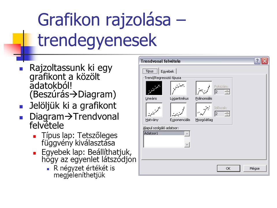 Grafikon rajzolása – trendegyenesek Rajzoltassunk ki egy grafikont a közölt adatokból! (Beszúrás  Diagram) Jelöljük ki a grafikont Diagram  Trendvon