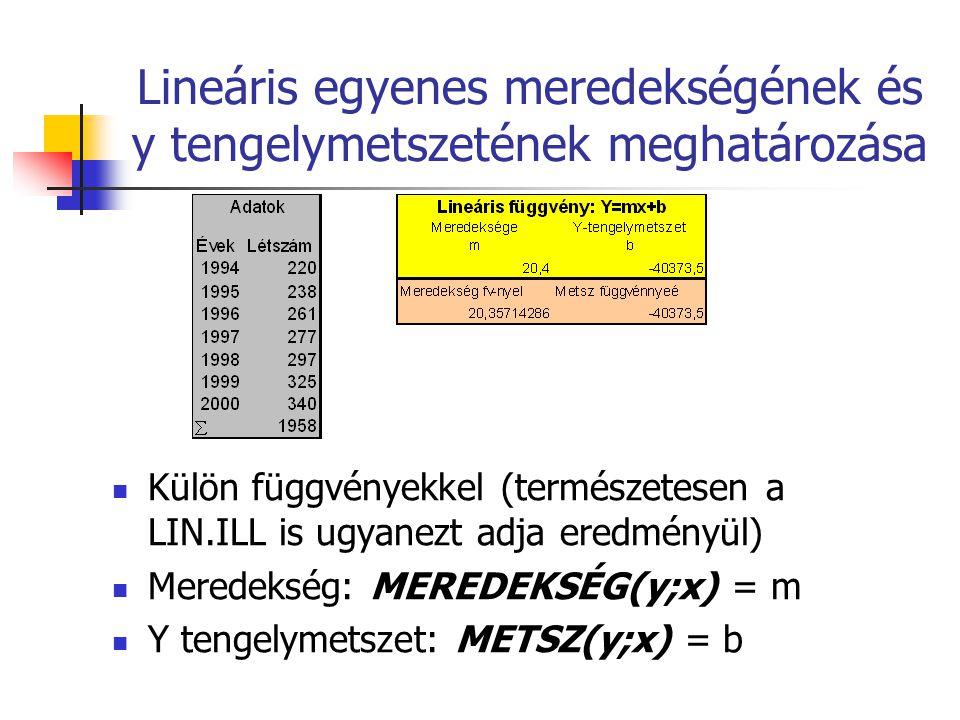 Lineáris egyenes meredekségének és y tengelymetszetének meghatározása Külön függvényekkel (természetesen a LIN.ILL is ugyanezt adja eredményül) Merede