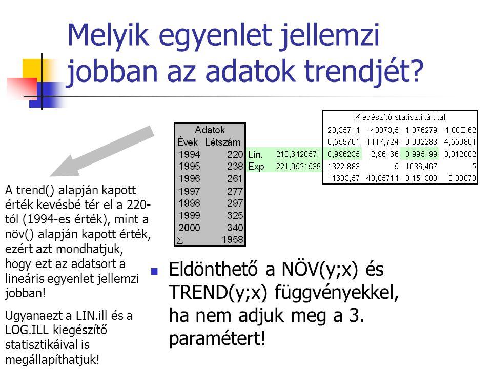 Melyik egyenlet jellemzi jobban az adatok trendjét? Eldönthető a NÖV(y;x) és TREND(y;x) függvényekkel, ha nem adjuk meg a 3. paramétert! A trend() ala