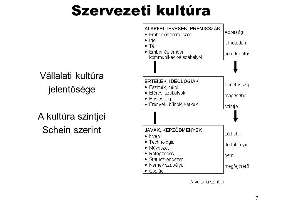 7 Szervezeti kultúra Vállalati kultúra jelentősége A kultúra szintjei Schein szerint