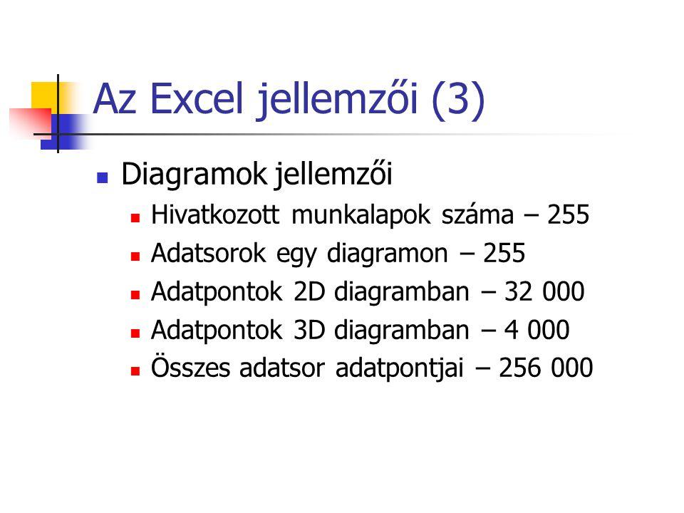 Az Excel jellemzői (3) Diagramok jellemzői Hivatkozott munkalapok száma – 255 Adatsorok egy diagramon – 255 Adatpontok 2D diagramban – 32 000 Adatpont