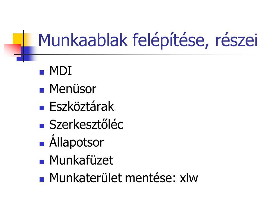 Munkaablak felépítése, részei MDI Menüsor Eszköztárak Szerkesztőléc Állapotsor Munkafüzet Munkaterület mentése: xlw