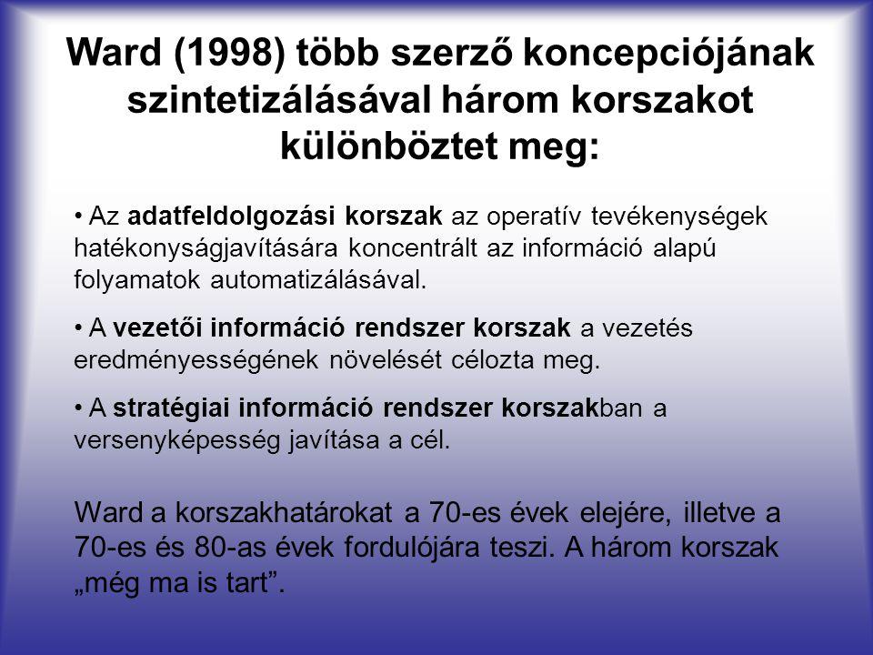 Ward (1998) több szerző koncepciójának szintetizálásával három korszakot különböztet meg: Az adatfeldolgozási korszak az operatív tevékenységek hatéko
