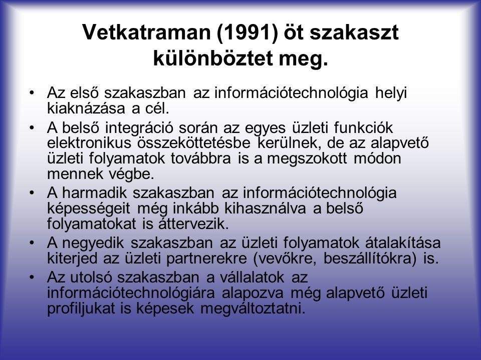 Vetkatraman (1991) öt szakaszt különböztet meg. Az első szakaszban az információtechnológia helyi kiaknázása a cél. A belső integráció során az egyes