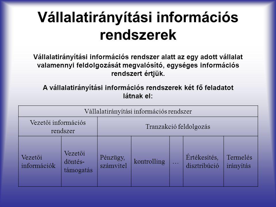Vállalatirányítási információs rendszerek Vállalatirányítási információs rendszer alatt az egy adott vállalat valamennyi feldolgozását megvalósító, eg