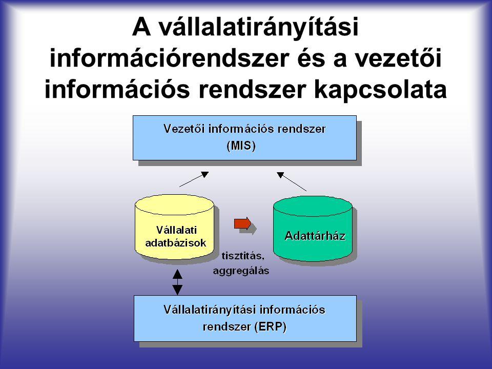 A vállalatirányítási információrendszer és a vezetői információs rendszer kapcsolata