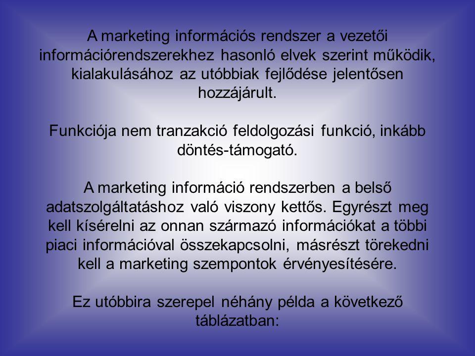 A marketing információs rendszer a vezetői információrendszerekhez hasonló elvek szerint működik, kialakulásához az utóbbiak fejlődése jelentősen hozz