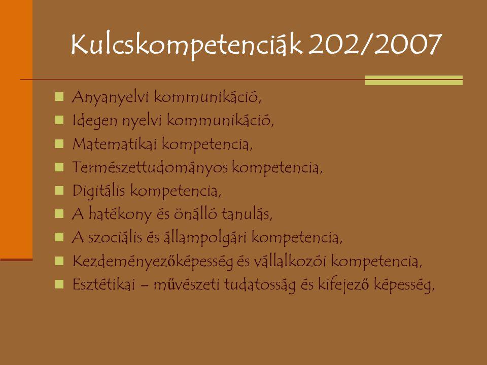 Kulcskompetenciák 202/2007 Anyanyelvi kommunikáció, Idegen nyelvi kommunikáció, Matematikai kompetencia, Természettudományos kompetencia, Digitális ko