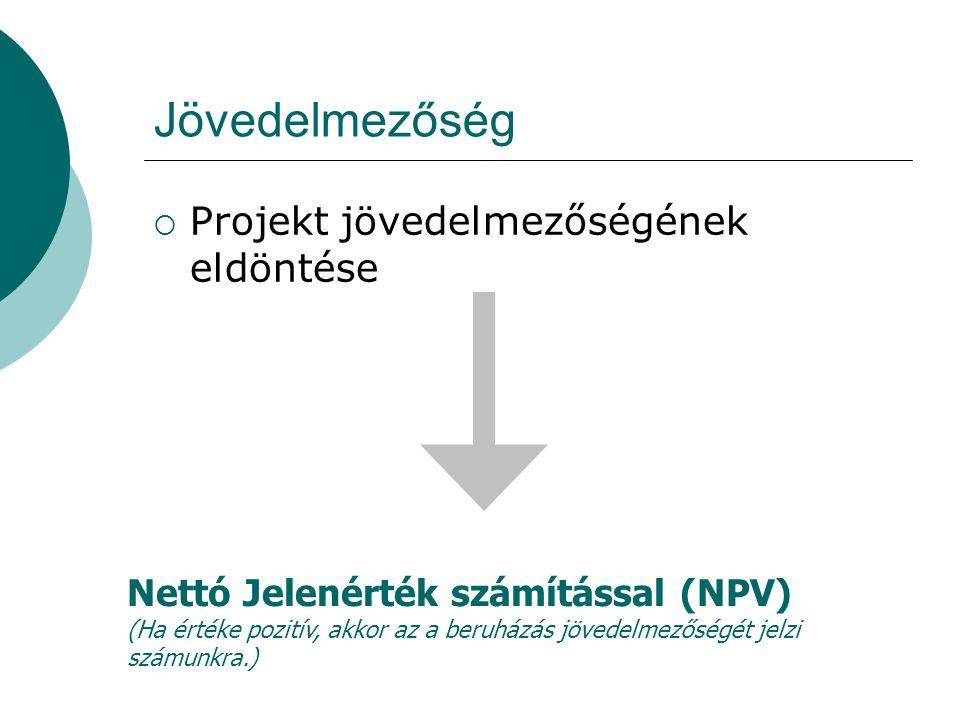 Jövedelmezőség  Projekt jövedelmezőségének eldöntése Nettó Jelenérték számítással (NPV) (Ha értéke pozitív, akkor az a beruházás jövedelmezőségét jelzi számunkra.)