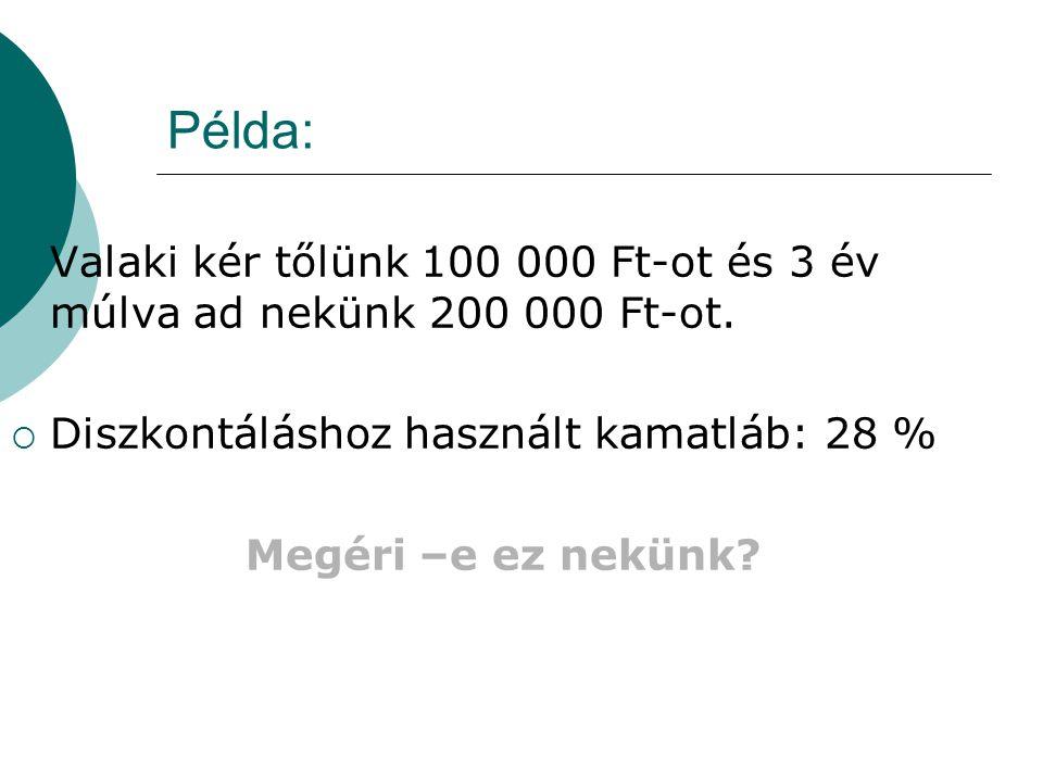 Példa:  Valaki kér tőlünk 100 000 Ft-ot és 3 év múlva ad nekünk 200 000 Ft-ot.