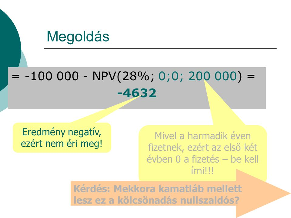 Megoldás = -100 000 - NPV(28%; 0;0; 200 000) = -4632 Eredmény negatív, ezért nem éri meg.