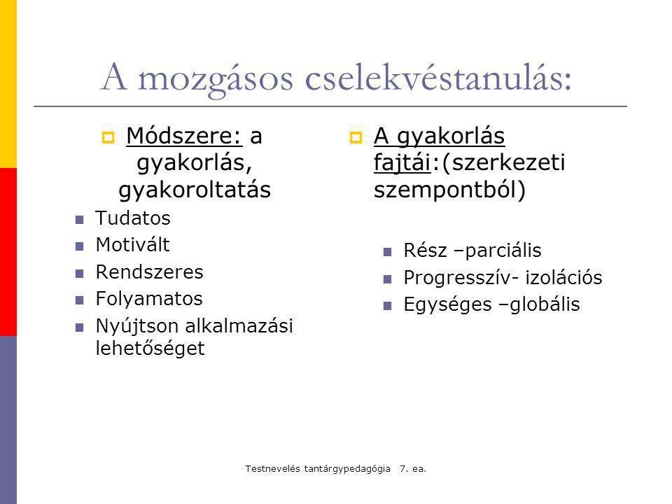 Testnevelés tantárgypedagógia 7. ea. A mozgásos cselekvéstanulás:  Módszere: a gyakorlás, gyakoroltatás Tudatos Motivált Rendszeres Folyamatos Nyújts