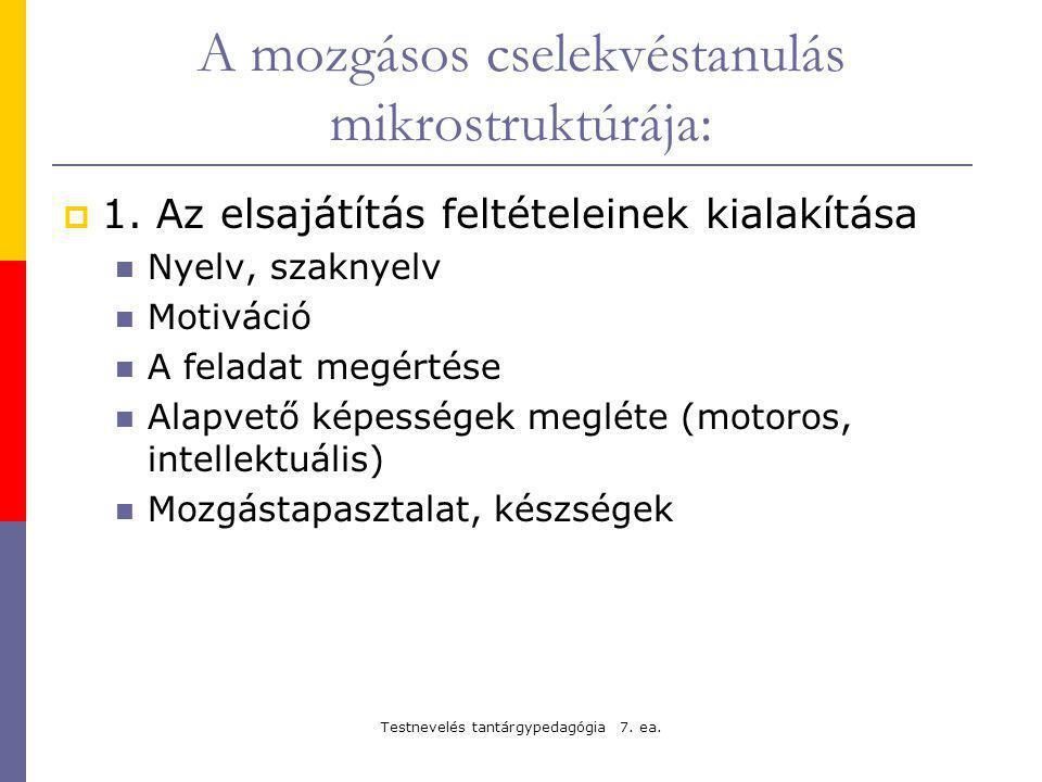 Testnevelés tantárgypedagógia 7. ea. A mozgásos cselekvéstanulás mikrostruktúrája:  1. Az elsajátítás feltételeinek kialakítása Nyelv, szaknyelv Moti