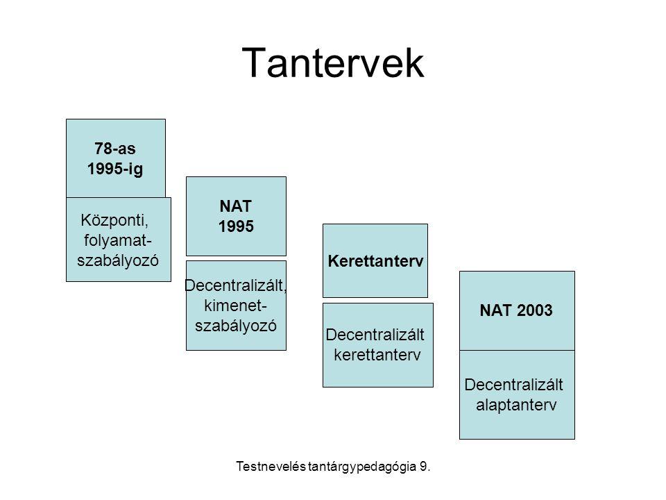 Testnevelés tantárgypedagógia 9. Tantervek 78-as 1995-ig NAT 1995 Kerettanterv NAT 2003 Központi, folyamat- szabályozó Decentralizált, kimenet- szabál