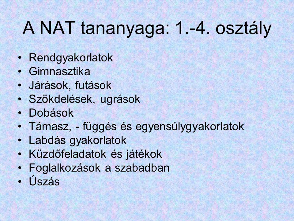 A NAT tananyaga: 1.-4. osztály Rendgyakorlatok Gimnasztika Járások, futások Szökdelések, ugrások Dobások Támasz, - függés és egyensúlygyakorlatok Labd