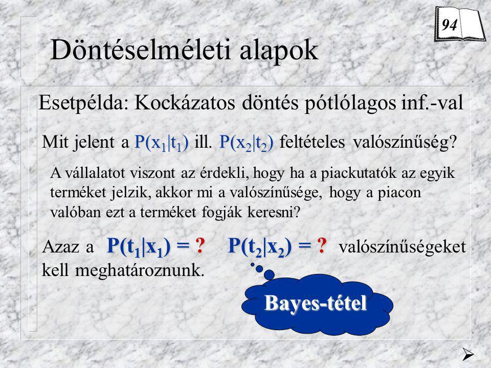 Döntéselméleti alapok Esetpélda: Kockázatos döntés pótlólagos inf.-val P(x 1 |t 1 )P(x 2 |t 2 ) Mit jelent a P(x 1 |t 1 ) ill. P(x 2 |t 2 ) feltételes