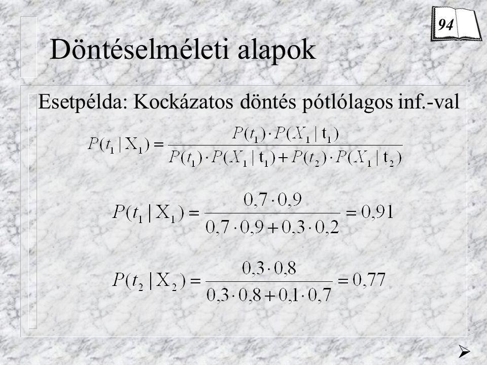 Döntéselméleti alapok Esetpélda: Kockázatos döntés pótlólagos inf.-val  94