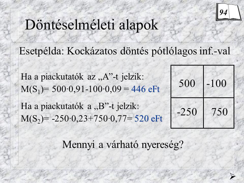 """Döntéselméleti alapok Esetpélda: Kockázatos döntés pótlólagos inf.-val 500-100 -250750 Ha a piackutatók az """"A""""-t jelzik: 446 eFt M(S 1 )= 500·0,91-100"""