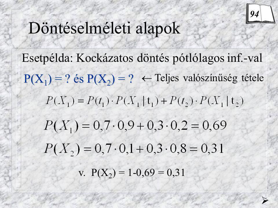 Döntéselméleti alapok Esetpélda: Kockázatos döntés pótlólagos inf.-val P(X 1 ) = ? és P(X 2 ) = ?  Teljes valószínűség tétele v. P(X 2 ) = 1-0,69 = 0