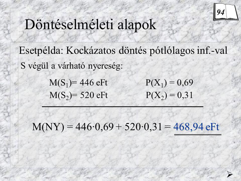 Döntéselméleti alapok Esetpélda: Kockázatos döntés pótlólagos inf.-val S végül a várható nyereség: M(S 1 )= 446 eFtP(X 1 ) = 0,69 M(S 2 )= 520 eFtP(X