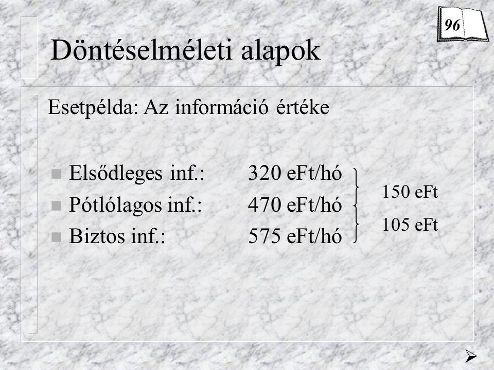 Döntéselméleti alapok Esetpélda: Az információ értéke n Elsődleges inf.: 320 eFt/hó n Pótlólagos inf.: 470 eFt/hó n Biztos inf.:575 eFt/hó 150 eFt 105