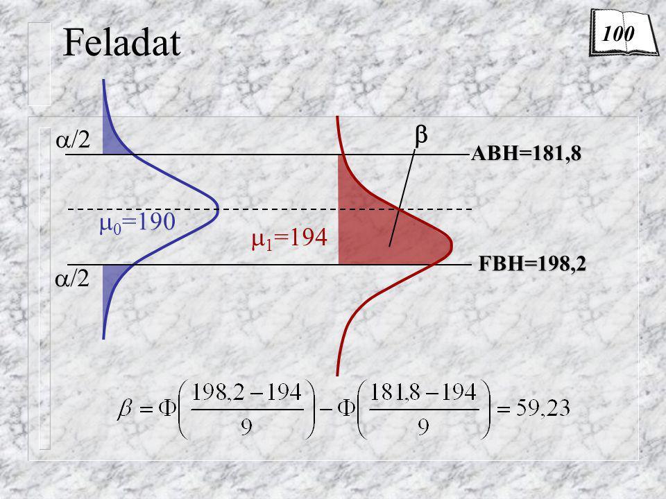 ABH=181,8 FBH=198,2  /2  Feladat  0 =190  1 =194 100