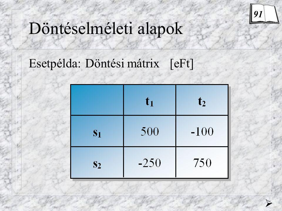 Döntéselméleti alapok Döntési osztályok A tényállapotok valószínűségeloszlásának ismerete szerint – Bizonytalan körülmények közötti döntés n P(t j )-k nem ismertek – Kockázatos körülmények közötti döntés n P(t j )-k ismertek – Döntés bizonyosság esetén  92