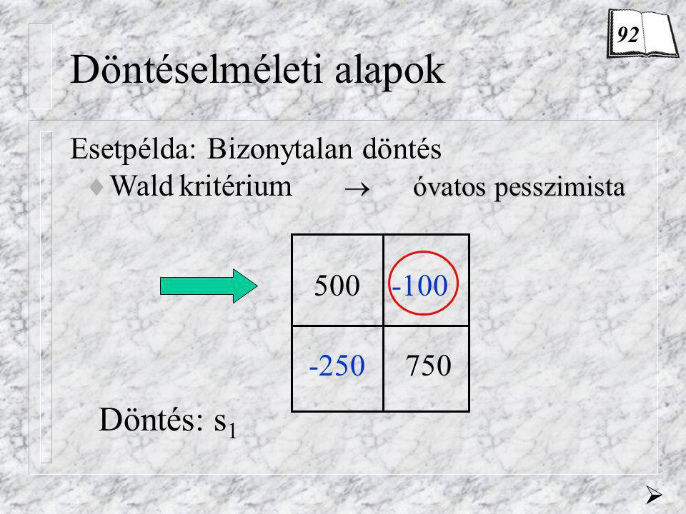 Döntéselméleti alapok Esetpélda:Bizonytalan döntés  P(t 1 ) = P(t 2 ) = 0,5  Laplace kritérium  P(t 1 ) = P(t 2 ) = 0,5 500-100 -250750 M(s 1 ) = 500·0,5 - 100·0,5 = 200 M(s 2 ) = -250·0,5 + 750·0,5 = 250 Döntés: s 2  93