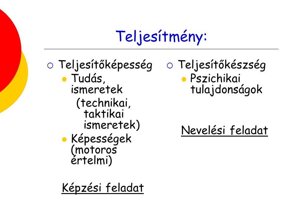 Teljesítmény:  Teljesítőképesség Tudás, ismeretek (technikai, taktikai ismeretek) Képességek (motoros értelmi) Képzési feladat  Teljesítőkészség Psz