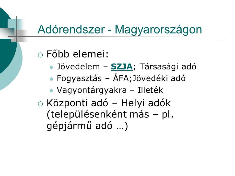 Adórendszer - Magyarországon  Főbb elemei: Jövedelem – SZJA; Társasági adó Fogyasztás – ÁFA;Jövedéki adó Vagyontárgyakra – Illeték  Központi adó – Helyi adók (településenként más – pl.