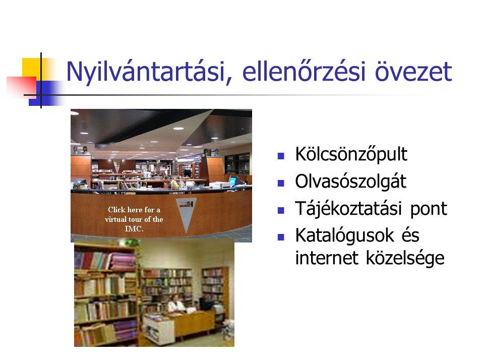 Nyilvántartási, ellenőrzési övezet Kölcsönzőpult Olvasószolgát Tájékoztatási pont Katalógusok és internet közelsége