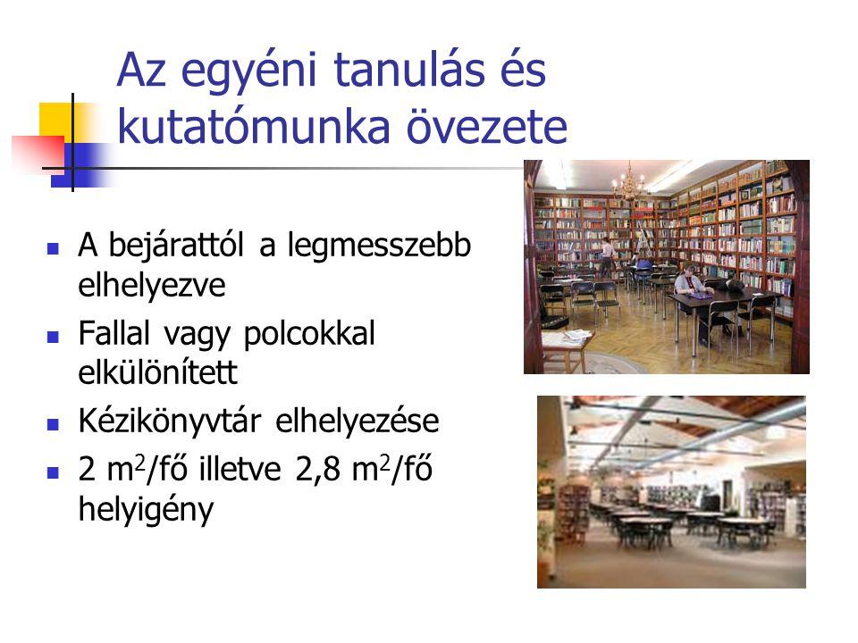 Az egyéni tanulás és kutatómunka övezete A bejárattól a legmesszebb elhelyezve Fallal vagy polcokkal elkülönített Kézikönyvtár elhelyezése 2 m 2 /fő illetve 2,8 m 2 /fő helyigény