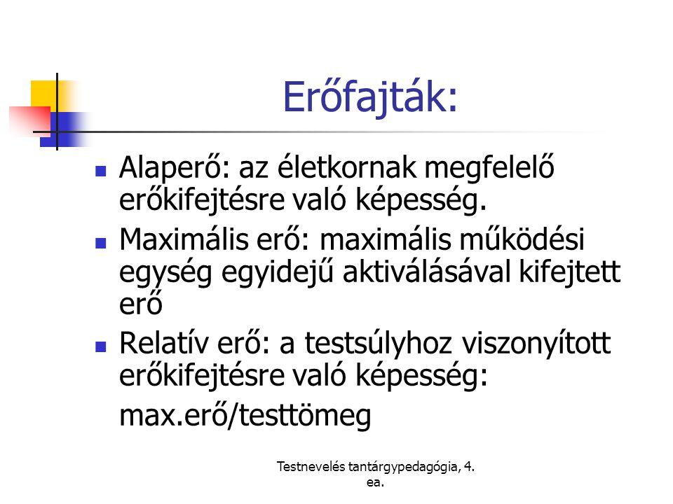 Testnevelés tantárgypedagógia, 4.ea.