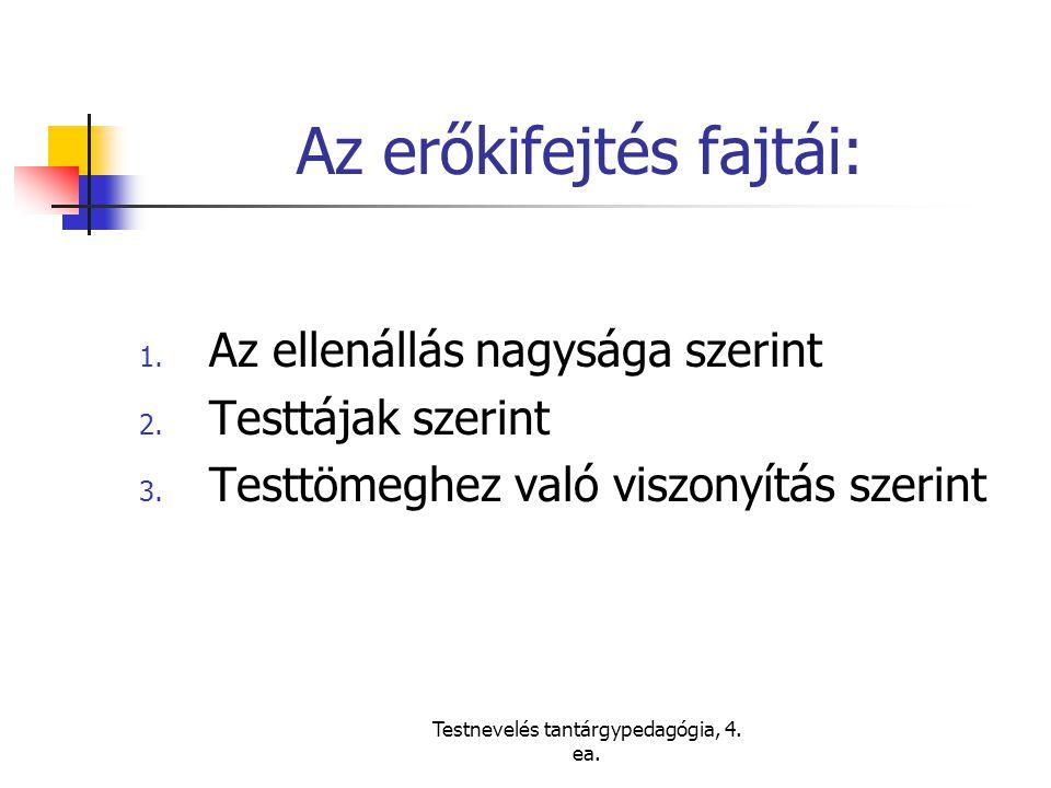 Testnevelés tantárgypedagógia, 4.ea. Az erőkifejtés fajtái: 1.