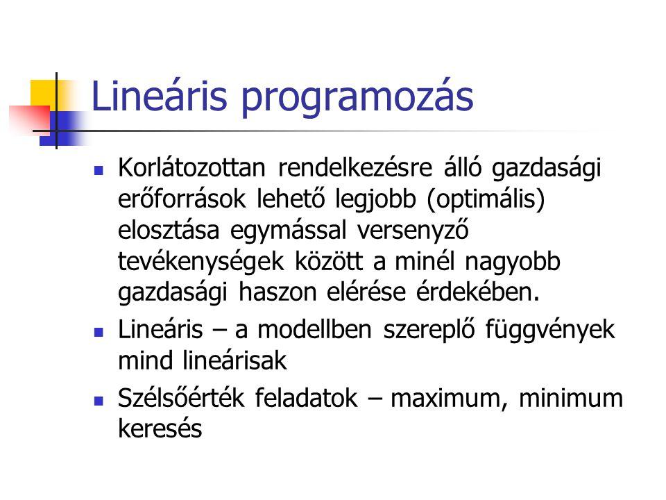 Lineáris programozás Korlátozottan rendelkezésre álló gazdasági erőforrások lehető legjobb (optimális) elosztása egymással versenyző tevékenységek köz
