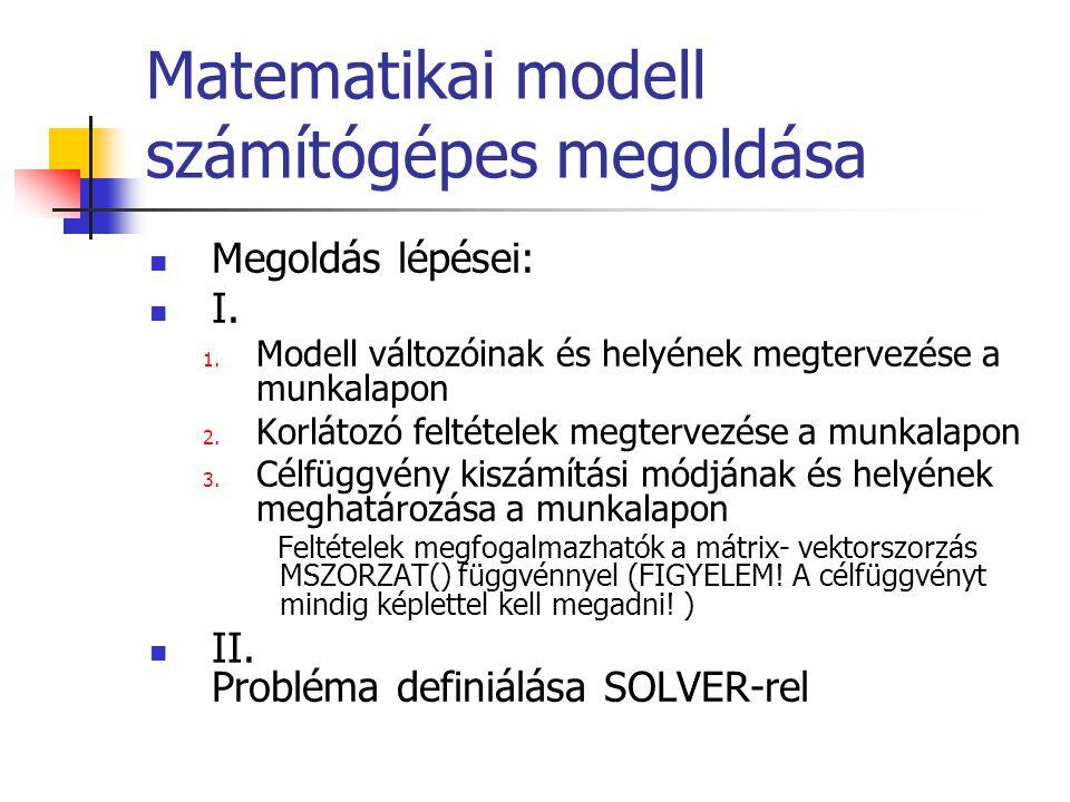 Matematikai modell számítógépes megoldása Megoldás lépései: I. 1. Modell változóinak és helyének megtervezése a munkalapon 2. Korlátozó feltételek meg