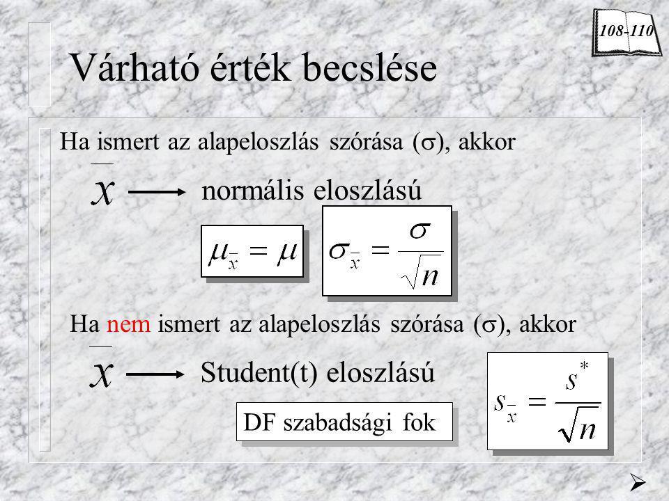 Várható érték becslése normális eloszlású Ha ismert az alapeloszlás szórása (  ), akkor Ha nem ismert az alapeloszlás szórása (  ), akkor Student(t) eloszlású DF szabadsági fok  108-110