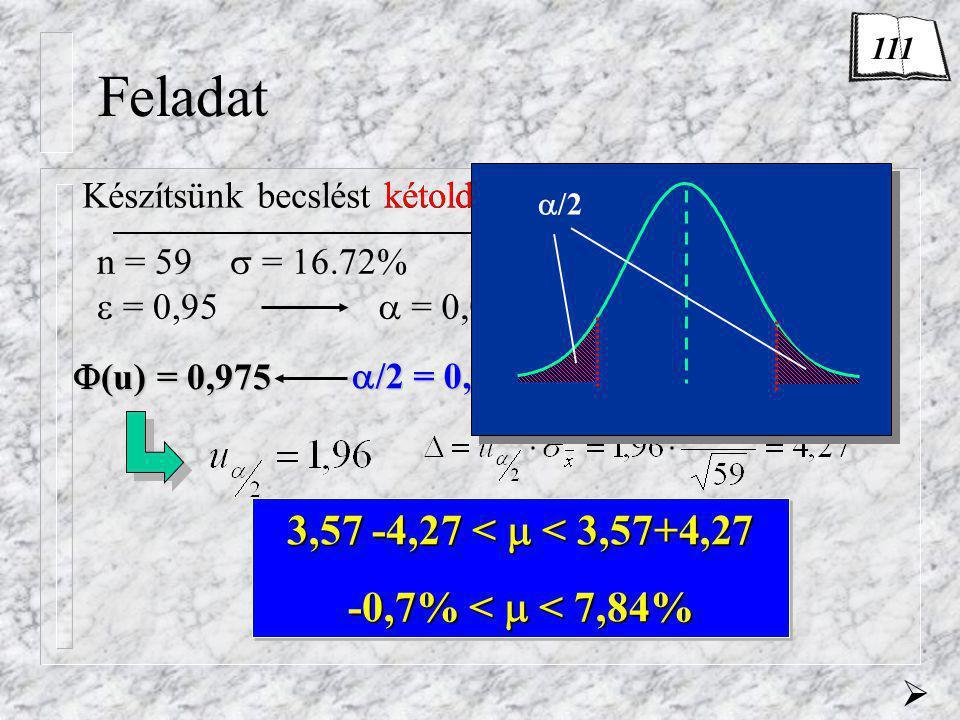 Feladat Készítsünk becslést kétoldali esetben …. (EGIS) n = 59  = 16.72%  = 0,95  = 0,05 Kétoldali !  /2 = 0,025 kétoldali  (u) = 0,975 3,57 -4,2