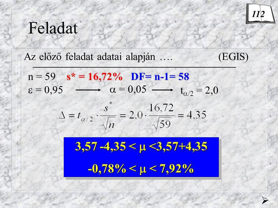 Feladat Az előző feladat adatai alapján ….(EGIS) s* = 16,72% DF= n-1= 58 n = 59 s* = 16,72% DF= n-1= 58  = 0,95  = 0,05 3,57 -4,35 <  <3,57+4,35 -0,78% <  < 7,92% 3,57 -4,35 <  <3,57+4,35 -0,78% <  < 7,92%  t  /2 = 2,0 112
