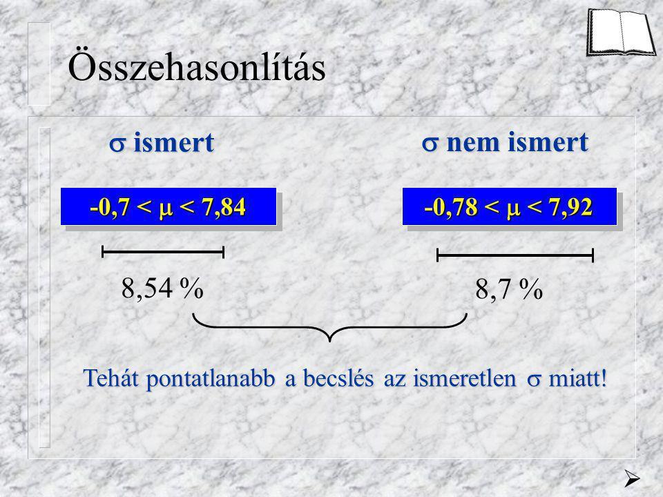 Összehasonlítás -0,7 <  < 7,84  ismert  nem ismert -0,78 <  < 7,92 8,54 % 8,7 % Tehát pontatlanabb a becslés az ismeretlen  miatt! 