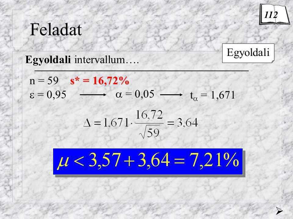 Feladat Egyoldali intervallum…. s* = 16,72% n = 59 s* = 16,72%  = 0,95  = 0,05 t  = 1,671  Egyoldali 112
