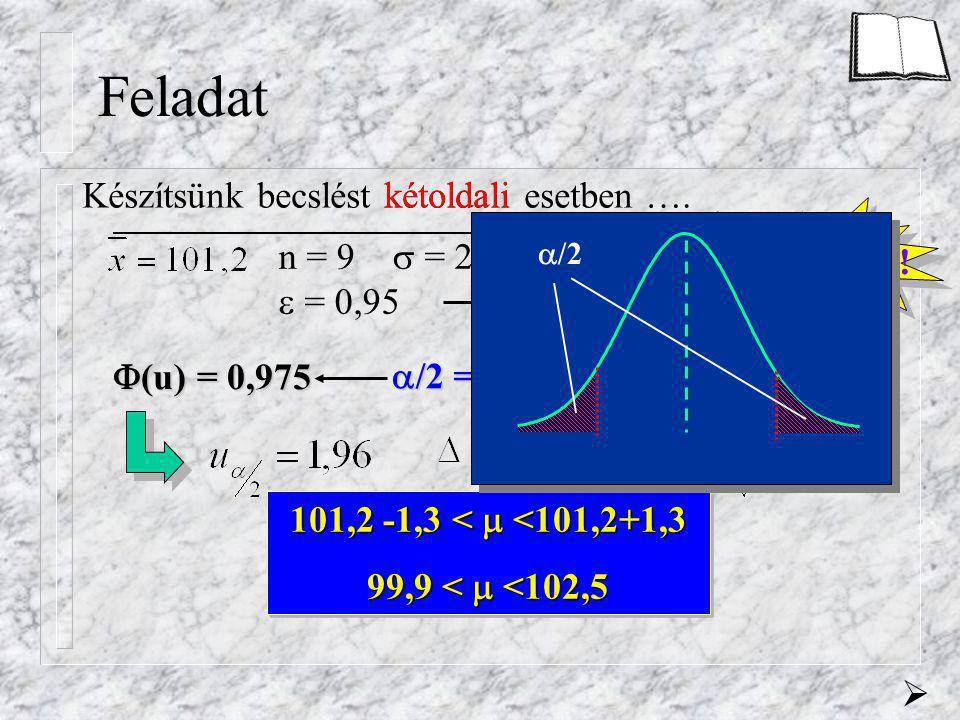 Feladat Készítsünk becslést kétoldali esetben …. n = 9  = 2 mm  = 0,95  = 0,05 Kétoldali !  /2 = 0,025 kétoldali  (u) = 0,975 101,2 -1,3 <  <101