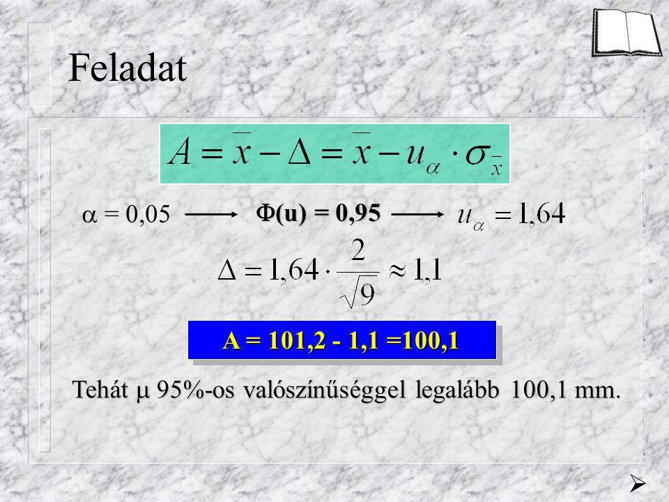 Feladat  = 0,05  (u) = 0,95 A = 101,2 - 1,1 =100,1 Tehát  95%-os valószínűséggel legalább 100,1 mm.
