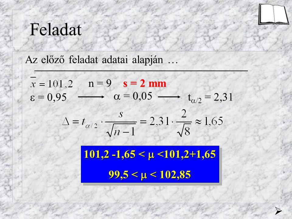 Feladat Az előző feladat adatai alapján … s = 2 mm n = 9 s = 2 mm  = 0,95  = 0,05 101,2 -1,65 <  <101,2+1,65 99,5 <  < 102,85 101,2 -1,65 <  <101,2+1,65 99,5 <  < 102,85  t  /2 = 2,31