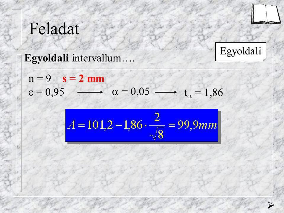Feladat Egyoldali intervallum…. s = 2 mm n = 9 s = 2 mm  = 0,95  = 0,05 t  = 1,86  Egyoldali