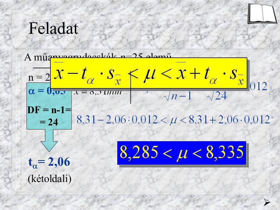 Feladat A műanyagrudacskák n=25 elemű …. n = 25 s = 0,06 mm  = 0,05 DF = n-1= = 24 t  = 2,06 (kétoldali) 