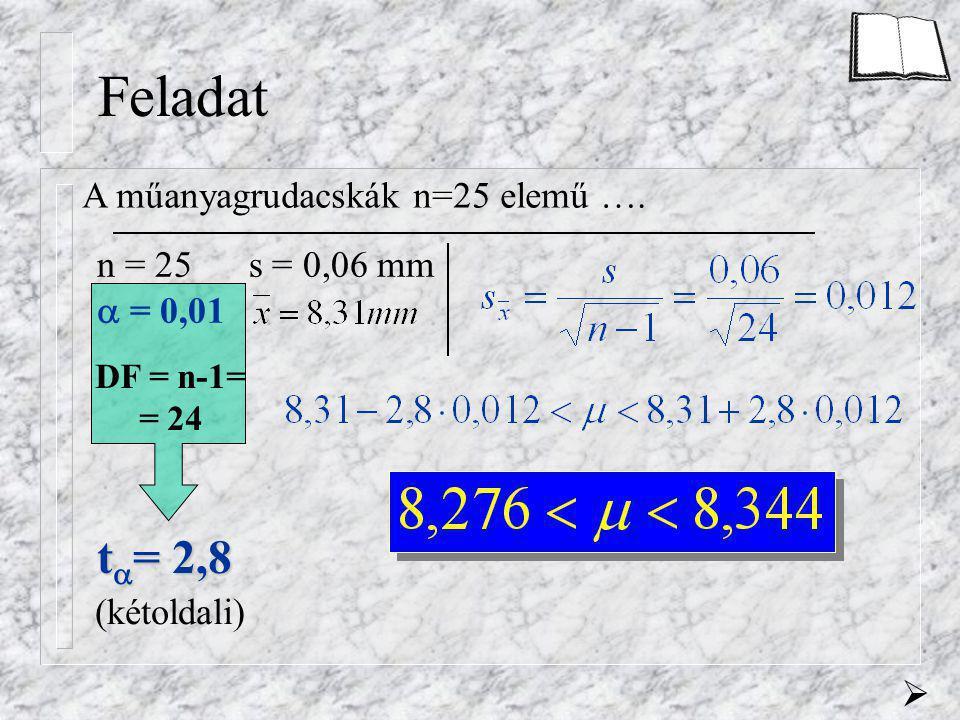 Feladat A műanyagrudacskák n=25 elemű …. n = 25 s = 0,06 mm  = 0,01 DF = n-1= = 24 t  = 2,8 (kétoldali) 